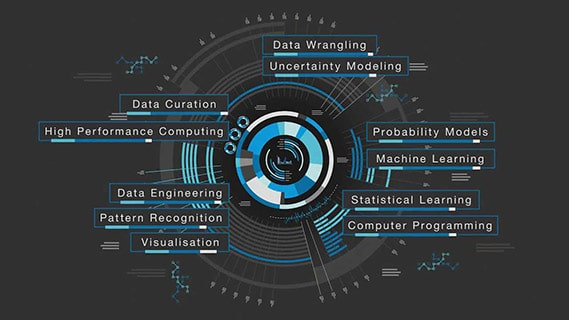 Introduction to business analytics,business analytics introduction,intro to business analytics,intro to biz analytics,what is business analytics,business analytics course,business analytics tutorial,business analytics course for beginner,skillogic business analytics training,business analytics certification,business analytics salary,what is a career in business analytics,business analytics internship,data mining for business analytics,google business analytics,