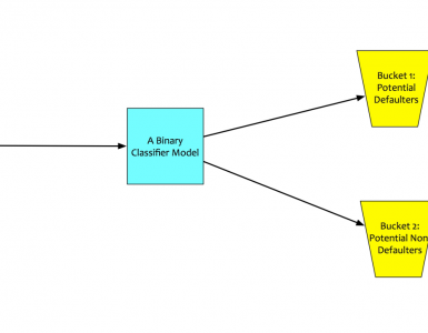 what is classification in data science,data science glossary,classification algorithms,classification in machine learning,machine learning classification example,classification algorithms in data mining,data classification using machine learning,types of classification,classification models,classification in machine learning pdf,data science glossary kaggle,data science keywords,data science in layman terms,data terminology and concepts,google data science glossary,data terminology definitions,data science definitions,data science phrases,
